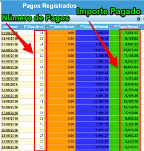 6_pagos_registrados